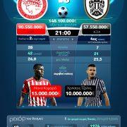 79o Κύπελλο Ελλάδας (γράφημα)