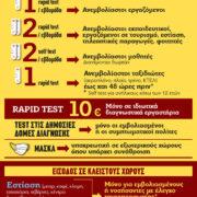 Τι ισχύει από σήμερα για τους ανεμβολίαστους